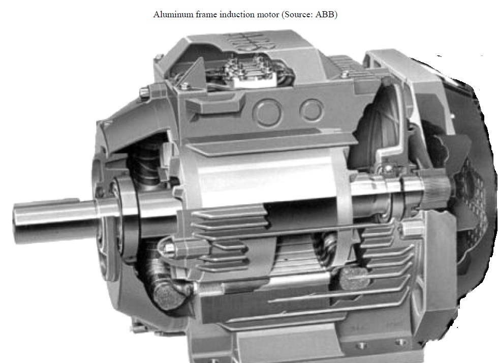 Elmotor falkenbergs elektriska ab for Abb electric motor catalogue